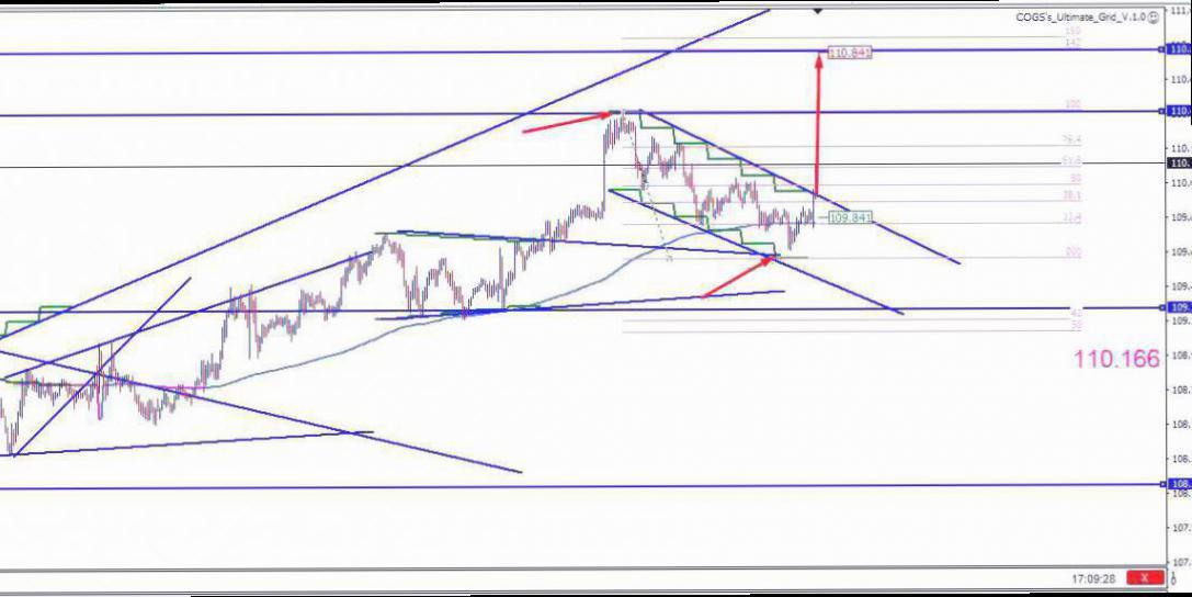 I. Trading Forex Bawah Sadar | *