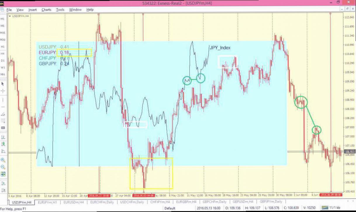 Sejarah Pasar Forex!